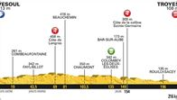 Etapa 6: Vesoul > Troyes, 216 km