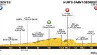Etapa 7: Troyes > Nuits-St-Georges, 213.5 km