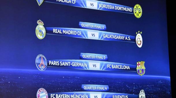 Sorteo Champions 2013 | Emparejamientos en cuartos: PSG-Barcelona ...