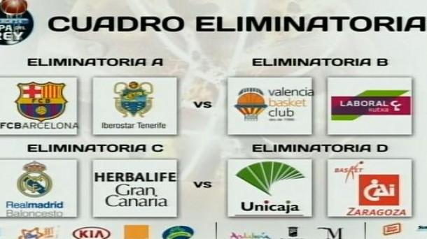 Sorteo de la Copa del rey de baloncesto 2014 | Endesa | Baloncesto ...