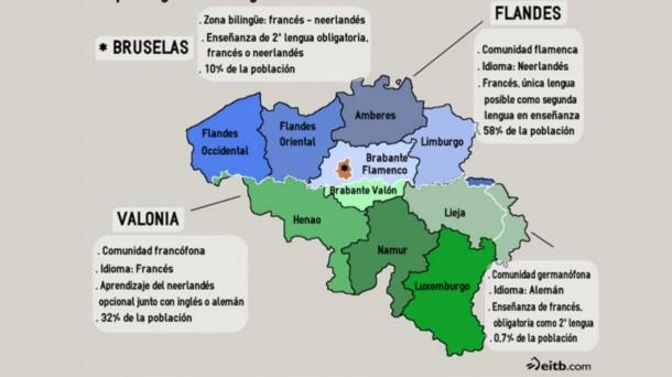 Elecciones En Belgica Analisis Sobre El Conflicto Belga