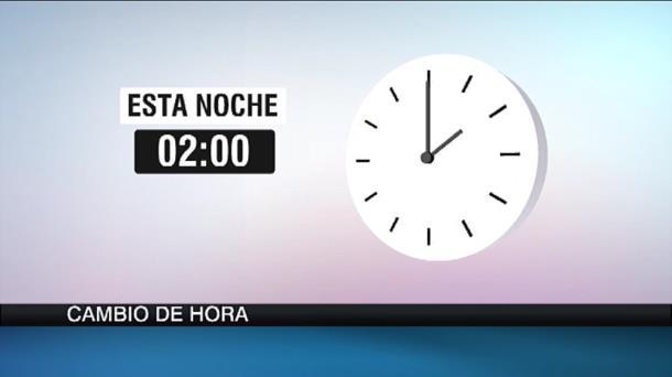 Cambio Horario 2016 De Invierno Noche Del 29 Al 30 De Octubre