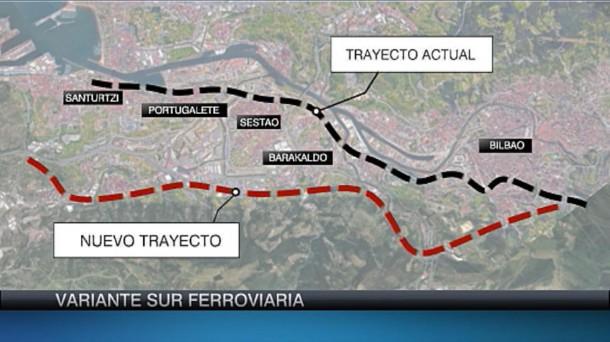 Las obras de la Variante Sur Ferroviaria comenzarán en 2020