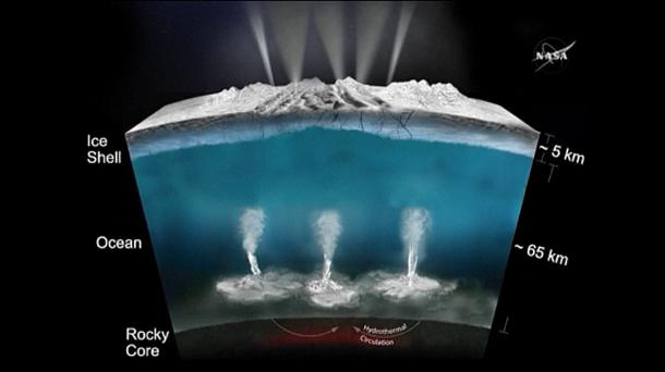 Vida en una luna de Saturno  Hallan evidencias de posible vida ... b3213c6c3c