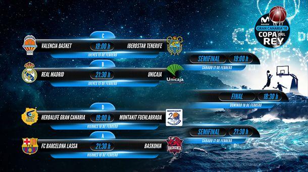 Horarios y fechas de las eliminatorias de Copa del Rey de Baloncesto ...