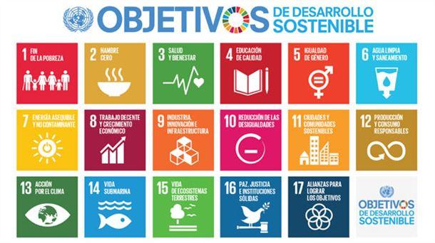 Resultado de imagen para agendas de desarrollo