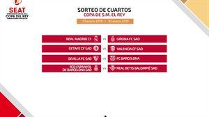 Copa del Rey de fútbol 2018-2019: Partidos de clasificación y final ...
