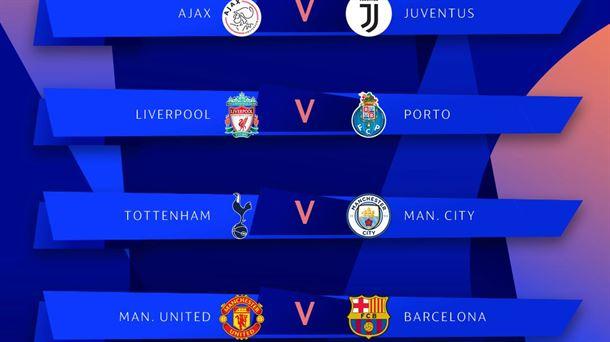 Resultados del sorteo de cuartos de final de la Champions 2018-2019 ...