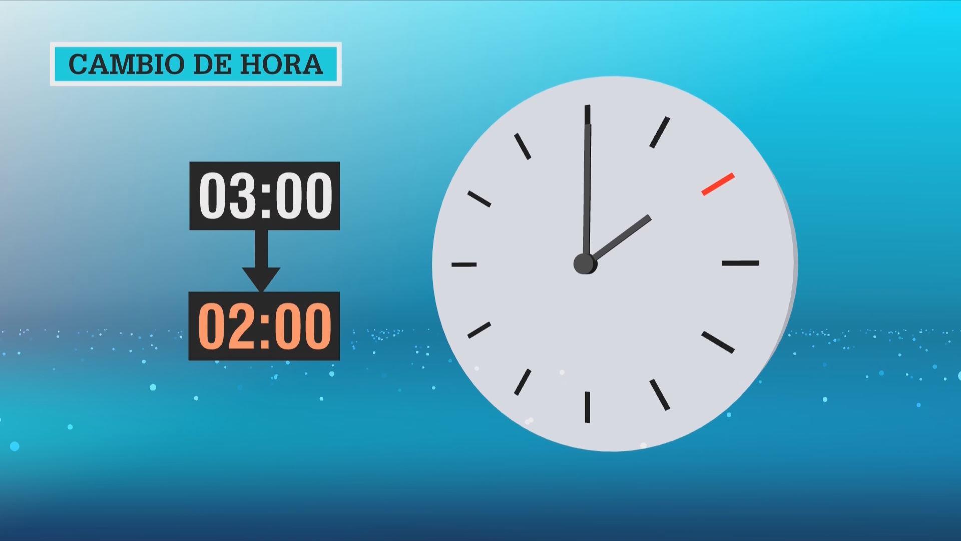 Resultado de imagen de cambio de hora horario de verano