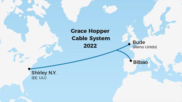 El cable unirá las ciudades de Shirley, Bude y Bilbao